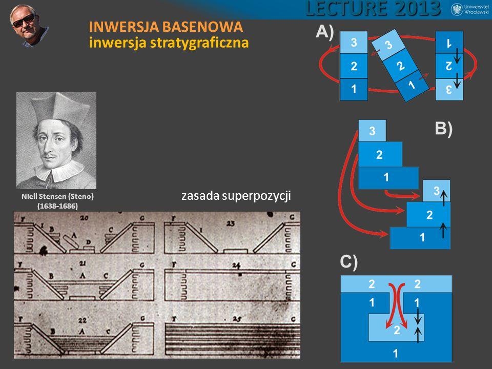 LECTURE 2013 INWERSJA BASENOWA inwersja stratygraficzna