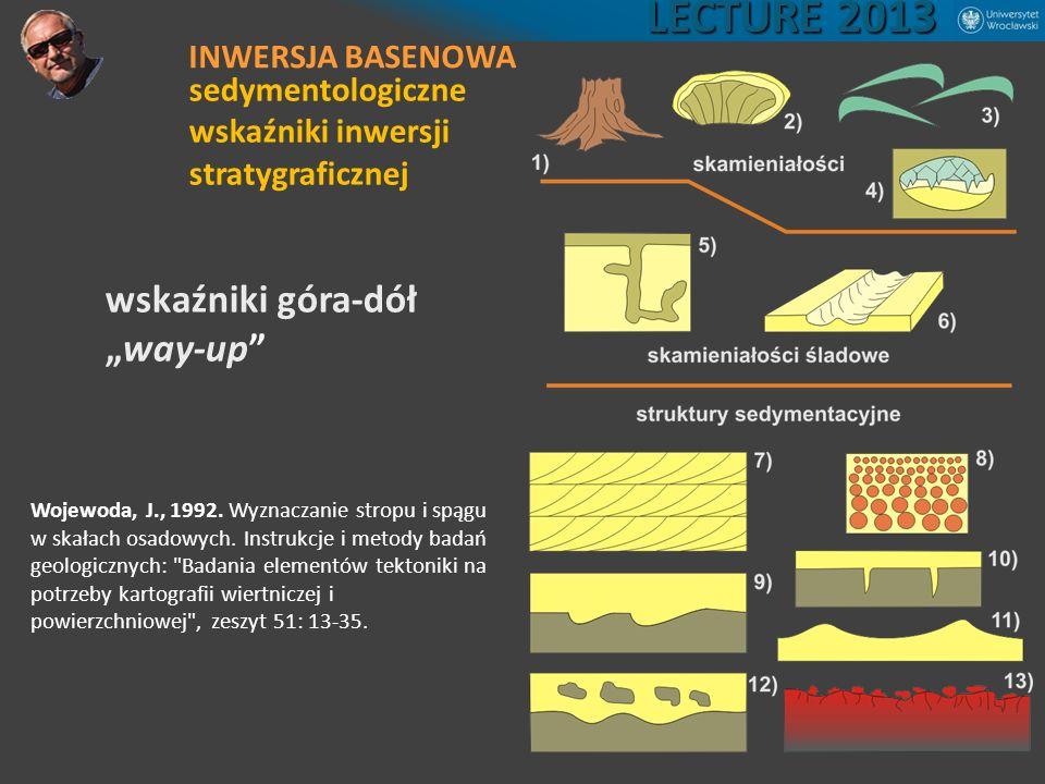 """LECTURE 2013 wskaźniki góra-dół """"way-up INWERSJA BASENOWA"""