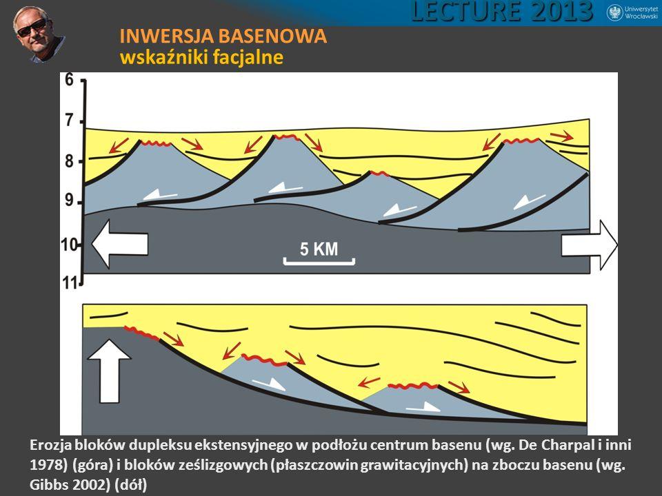 LECTURE 2013 INWERSJA BASENOWA wskaźniki facjalne