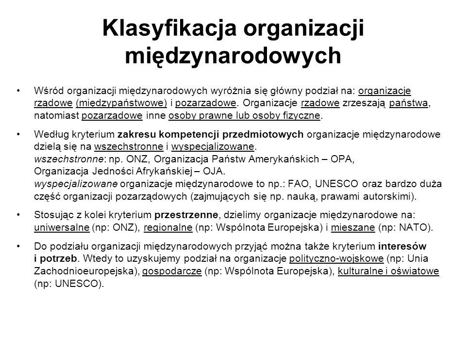 Klasyfikacja organizacji międzynarodowych