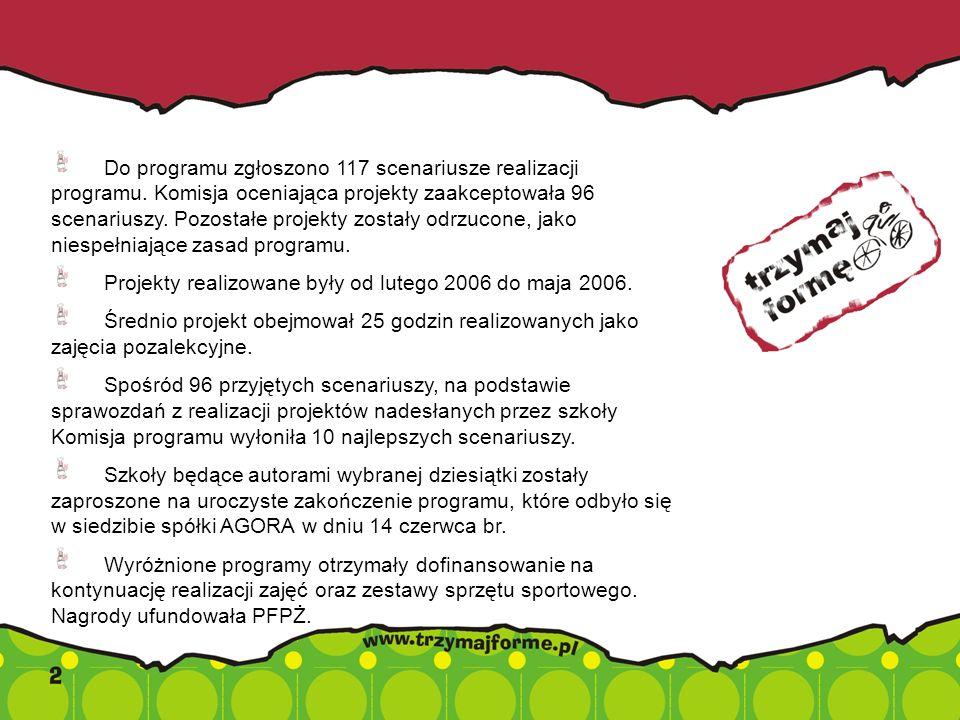 Do programu zgłoszono 117 scenariusze realizacji programu
