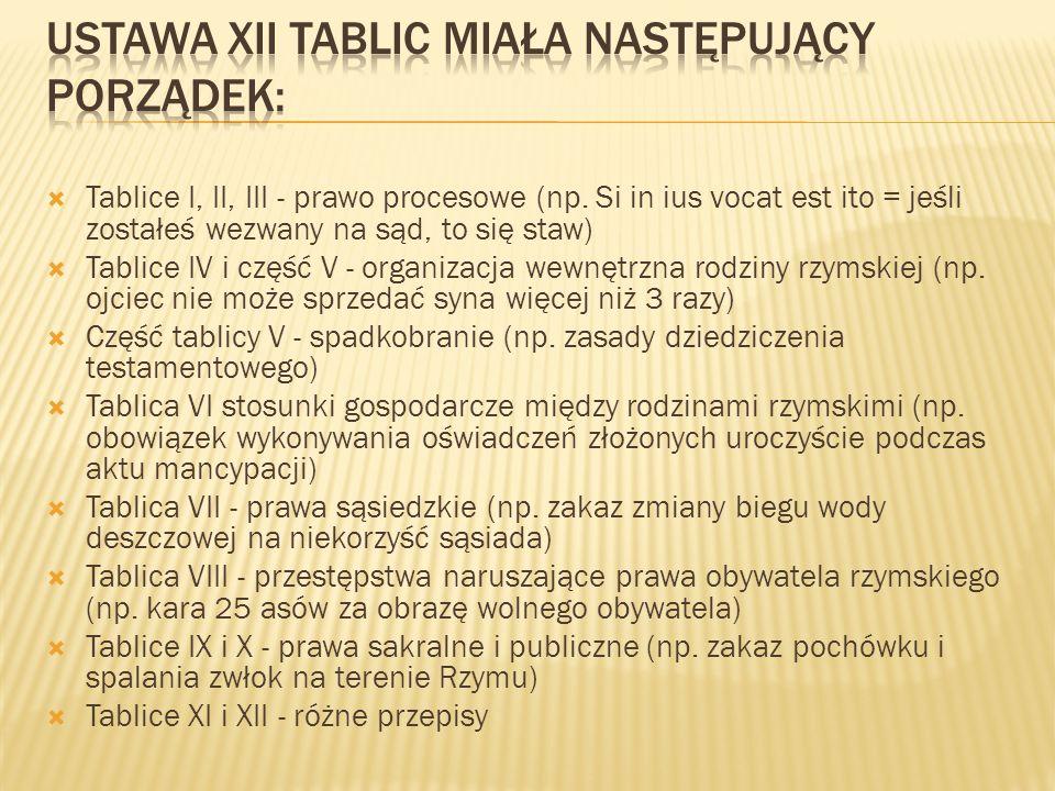 ustawa XII tablic miała następujący porządek: