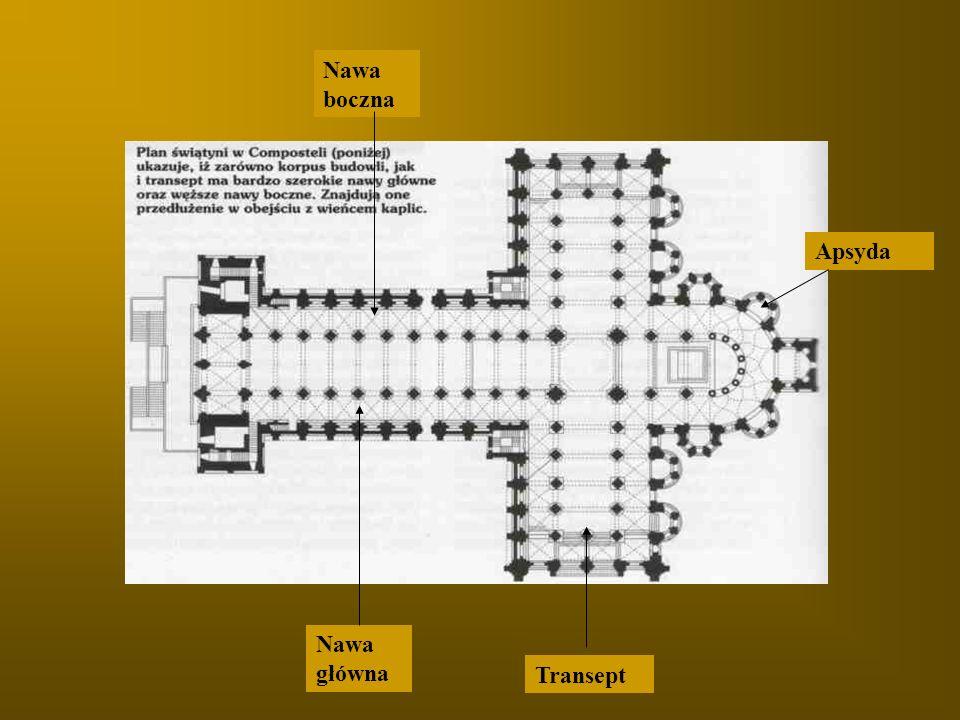 Nawa boczna Apsyda Nawa główna Transept
