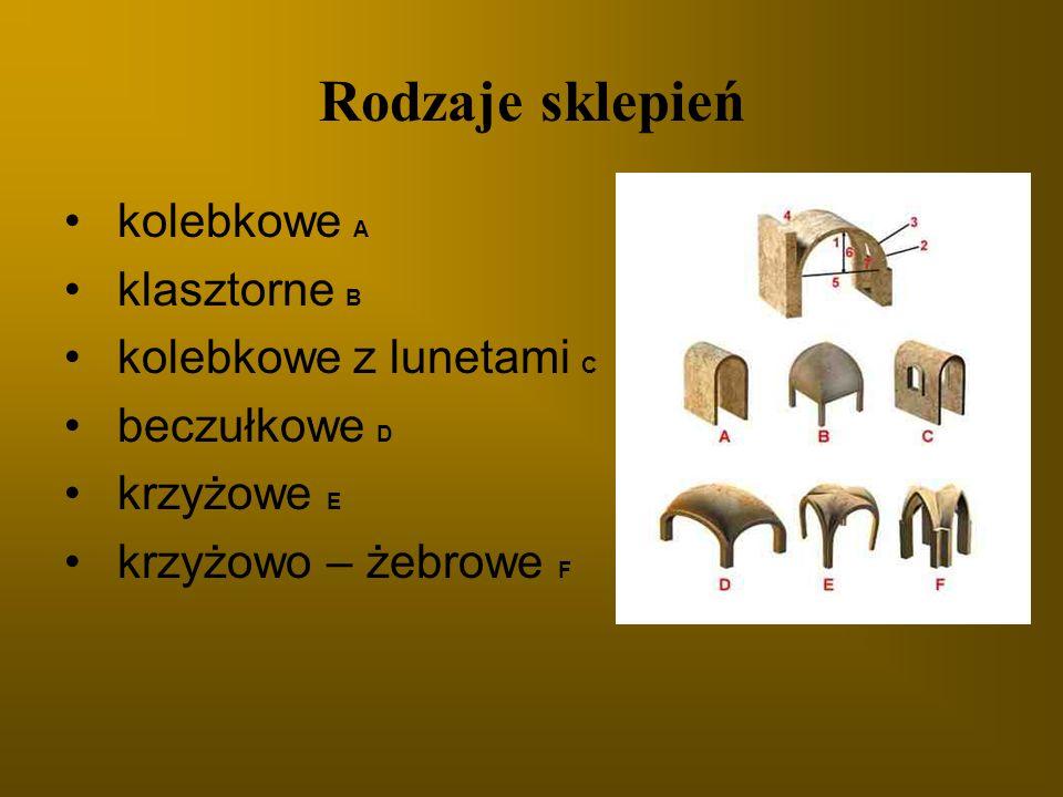 Rodzaje sklepień kolebkowe A klasztorne B kolebkowe z lunetami C