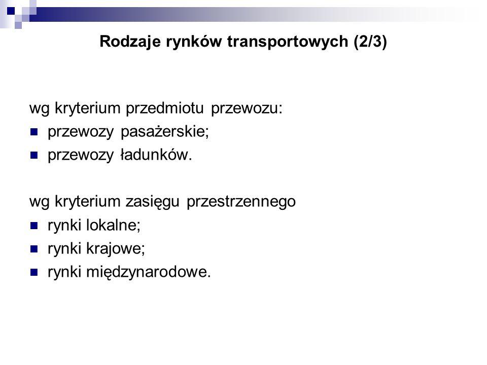 Rodzaje rynków transportowych (2/3)