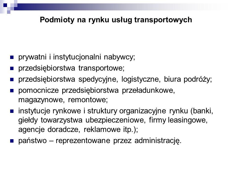 Podmioty na rynku usług transportowych