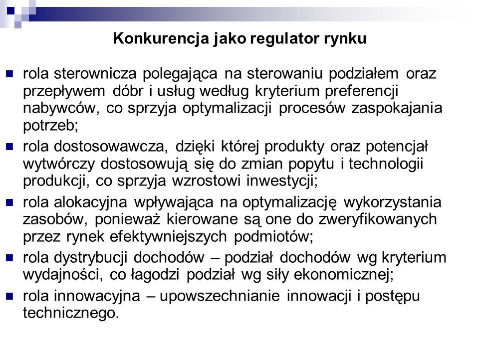 Konkurencja jako regulator rynku