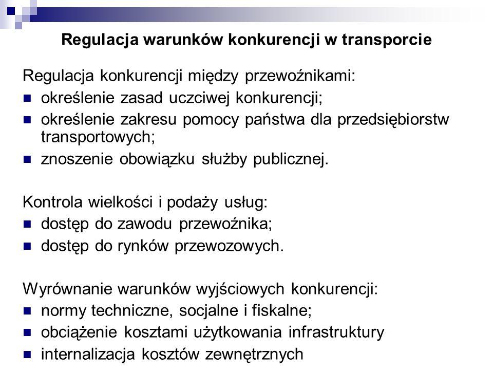 Regulacja warunków konkurencji w transporcie