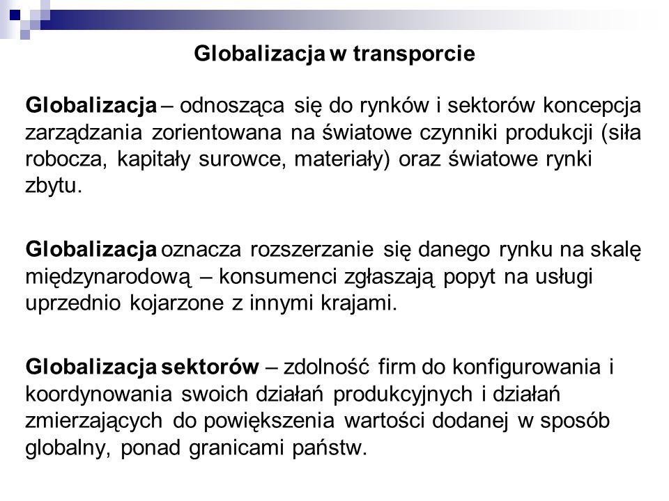 Globalizacja w transporcie