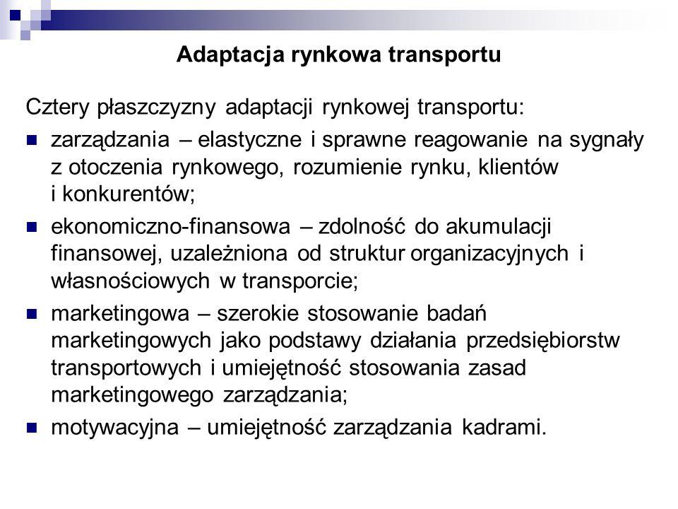Adaptacja rynkowa transportu