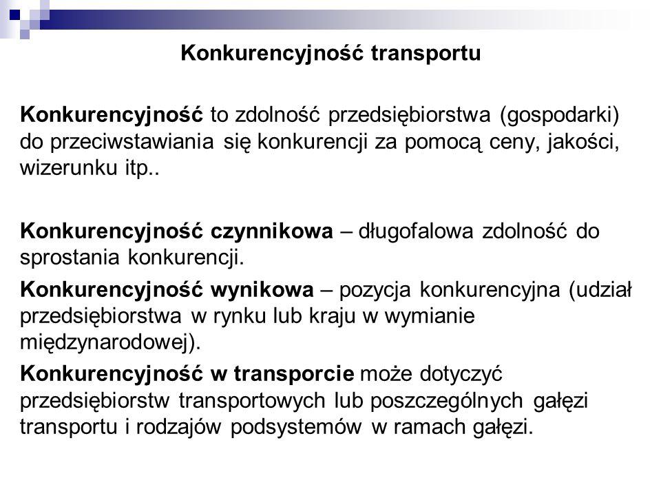 Konkurencyjność transportu