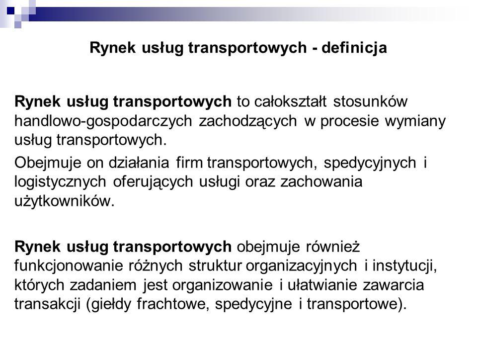 Rynek usług transportowych - definicja