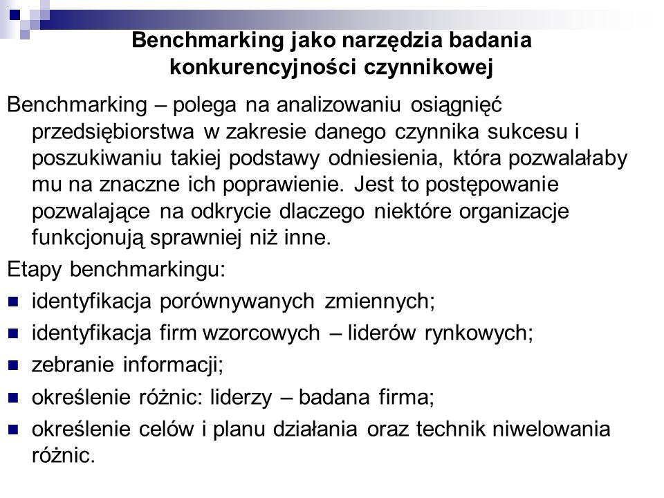 Benchmarking jako narzędzia badania konkurencyjności czynnikowej