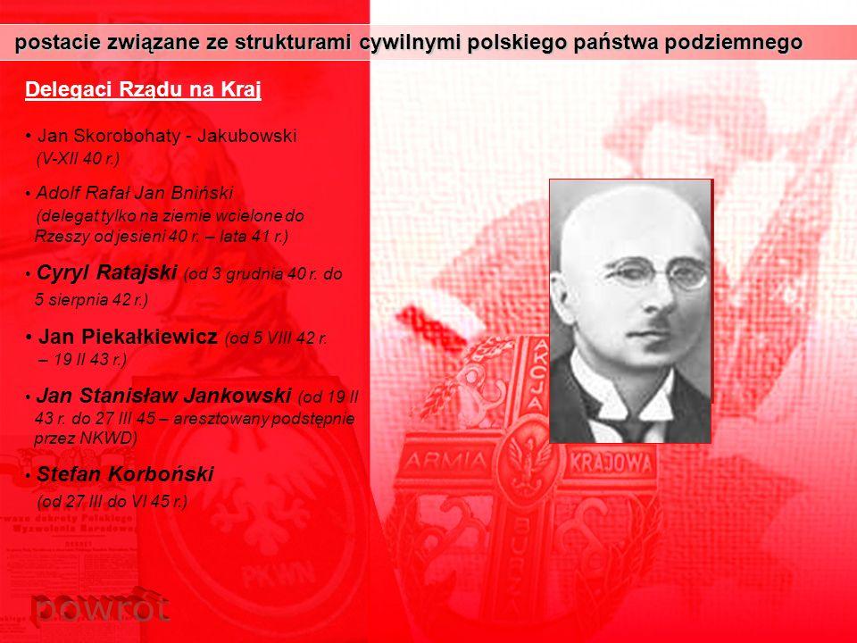postacie związane ze strukturami cywilnymi polskiego państwa podziemnego