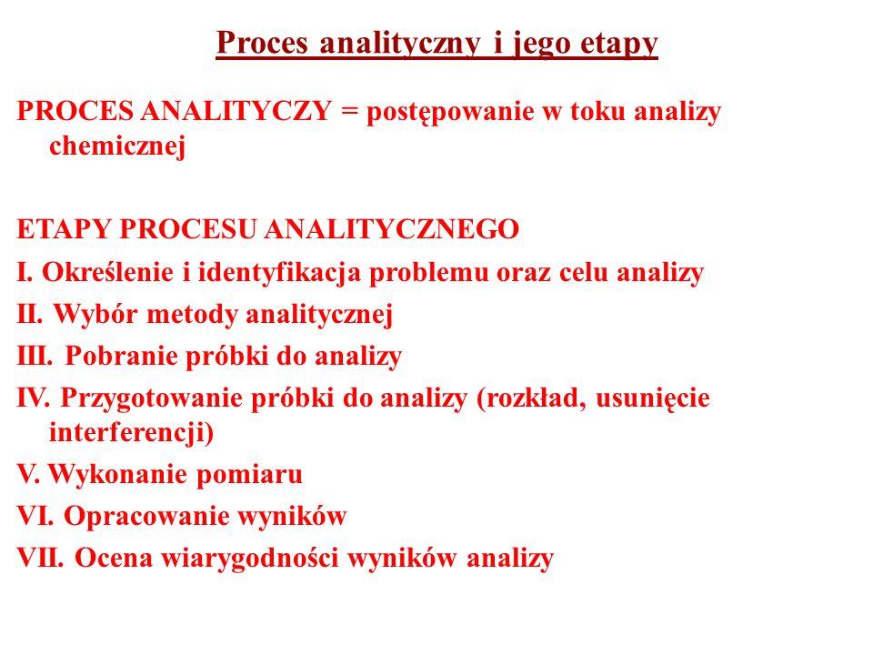 Proces analityczny i jego etapy