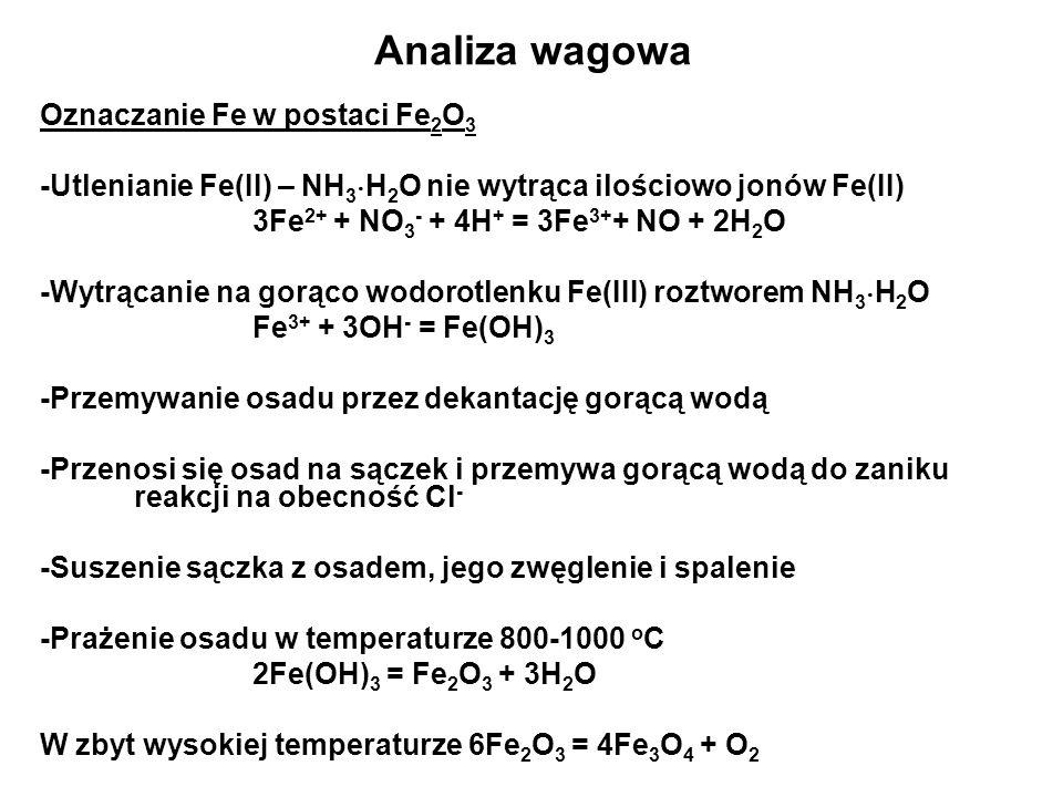 Analiza wagowa Oznaczanie Fe w postaci Fe2O3
