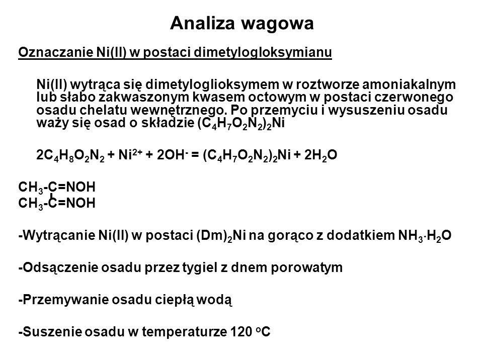 Analiza wagowa Oznaczanie Ni(II) w postaci dimetylogloksymianu