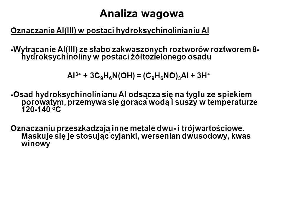 Analiza wagowa Oznaczanie Al(III) w postaci hydroksychinolinianiu Al