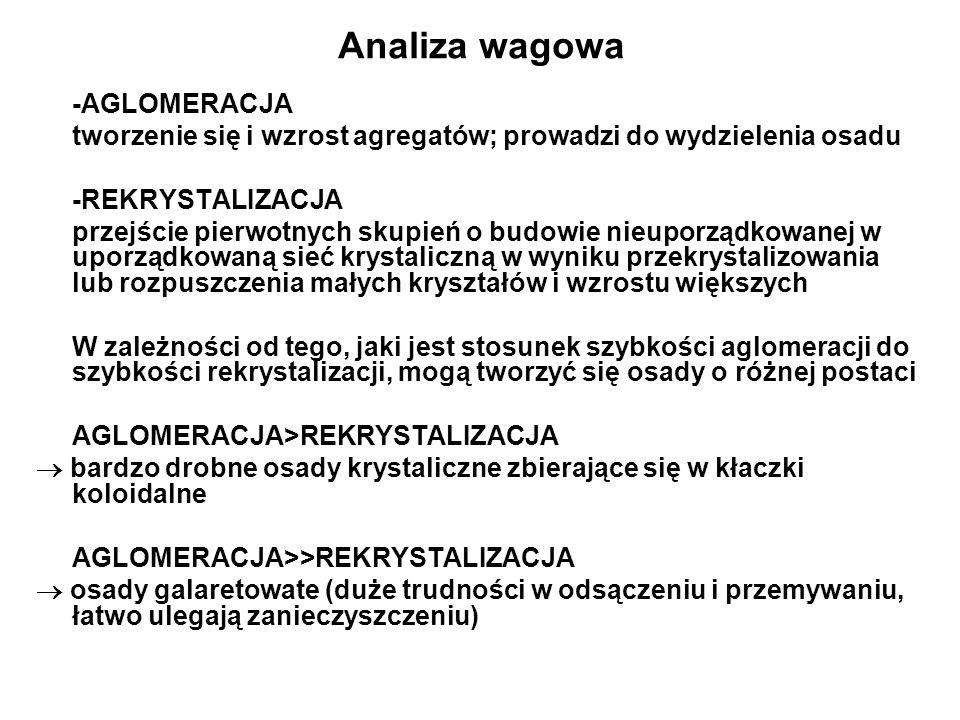 Analiza wagowa -AGLOMERACJA