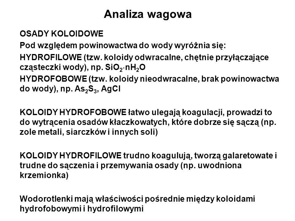 Analiza wagowa OSADY KOLOIDOWE
