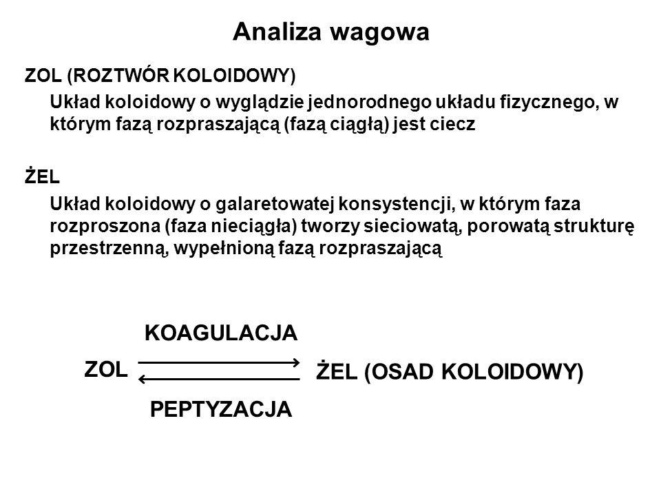 Analiza wagowa KOAGULACJA ZOL ŻEL (OSAD KOLOIDOWY) PEPTYZACJA