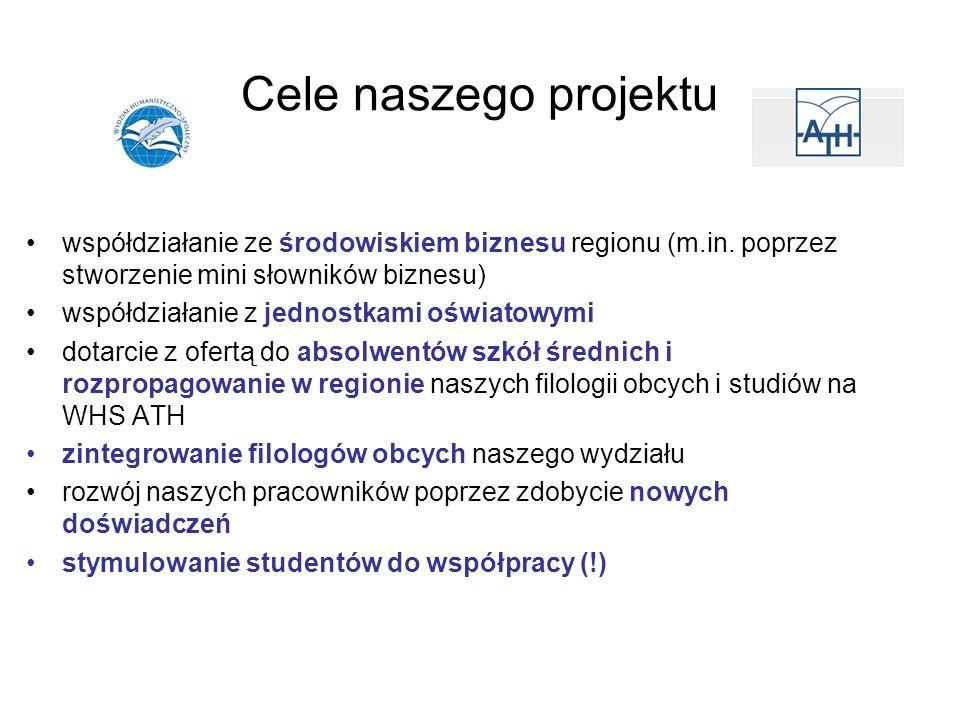 Cele naszego projektu współdziałanie ze środowiskiem biznesu regionu (m.in. poprzez stworzenie mini słowników biznesu)