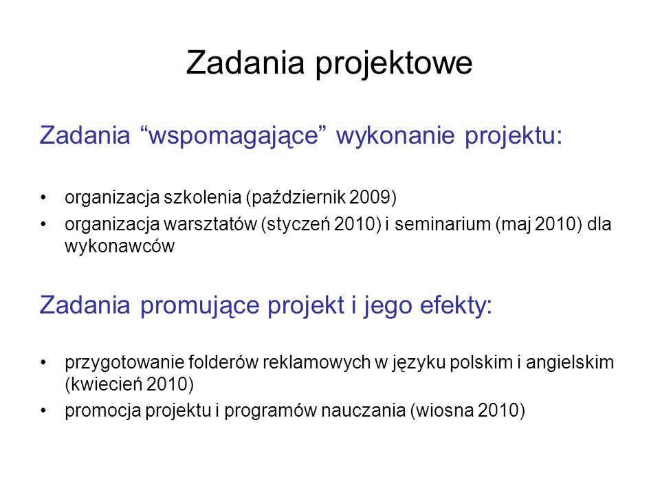 Zadania projektowe Zadania wspomagające wykonanie projektu: