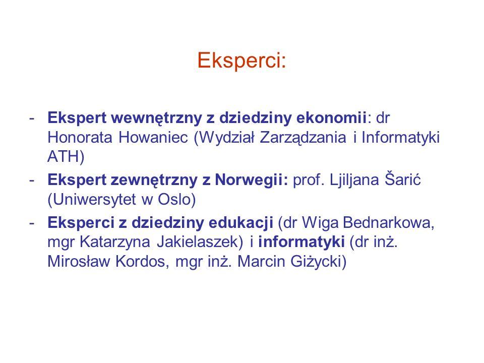 Eksperci: Ekspert wewnętrzny z dziedziny ekonomii: dr Honorata Howaniec (Wydział Zarządzania i Informatyki ATH)