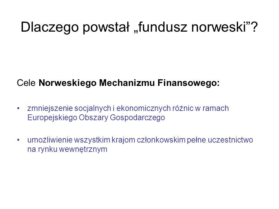 """Dlaczego powstał """"fundusz norweski"""