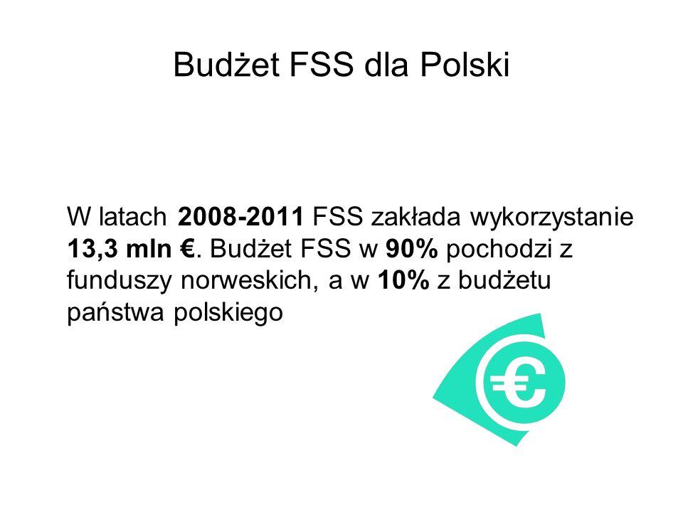 Budżet FSS dla Polski