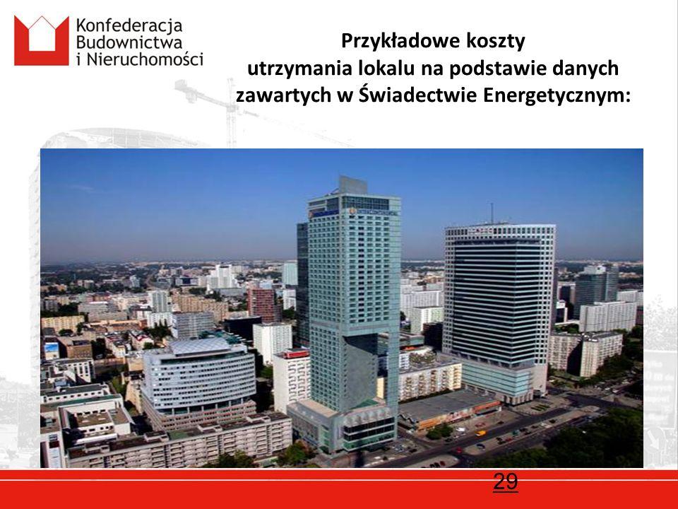 Przykładowe koszty utrzymania lokalu na podstawie danych zawartych w Świadectwie Energetycznym:
