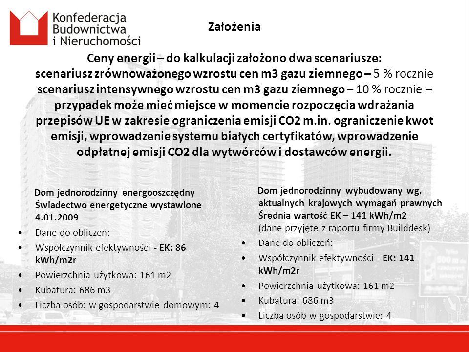 Założenia Ceny energii – do kalkulacji założono dwa scenariusze: scenariusz zrównoważonego wzrostu cen m3 gazu ziemnego – 5 % rocznie scenariusz intensywnego wzrostu cen m3 gazu ziemnego – 10 % rocznie – przypadek może mieć miejsce w momencie rozpoczęcia wdrażania przepisów UE w zakresie ograniczenia emisji CO2 m.in. ograniczenie kwot emisji, wprowadzenie systemu białych certyfikatów, wprowadzenie odpłatnej emisji CO2 dla wytwórców i dostawców energii.