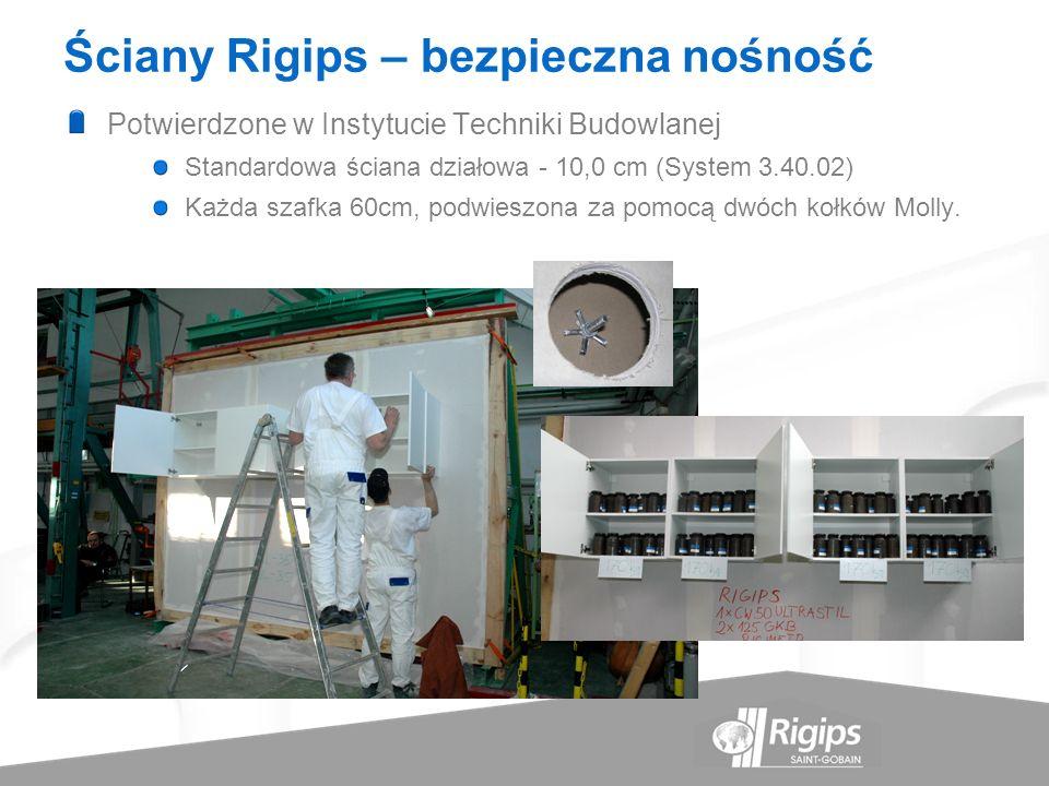 Ściany Rigips – bezpieczna nośność