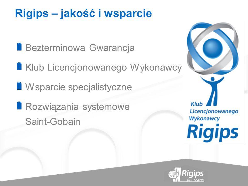 Rigips – jakość i wsparcie