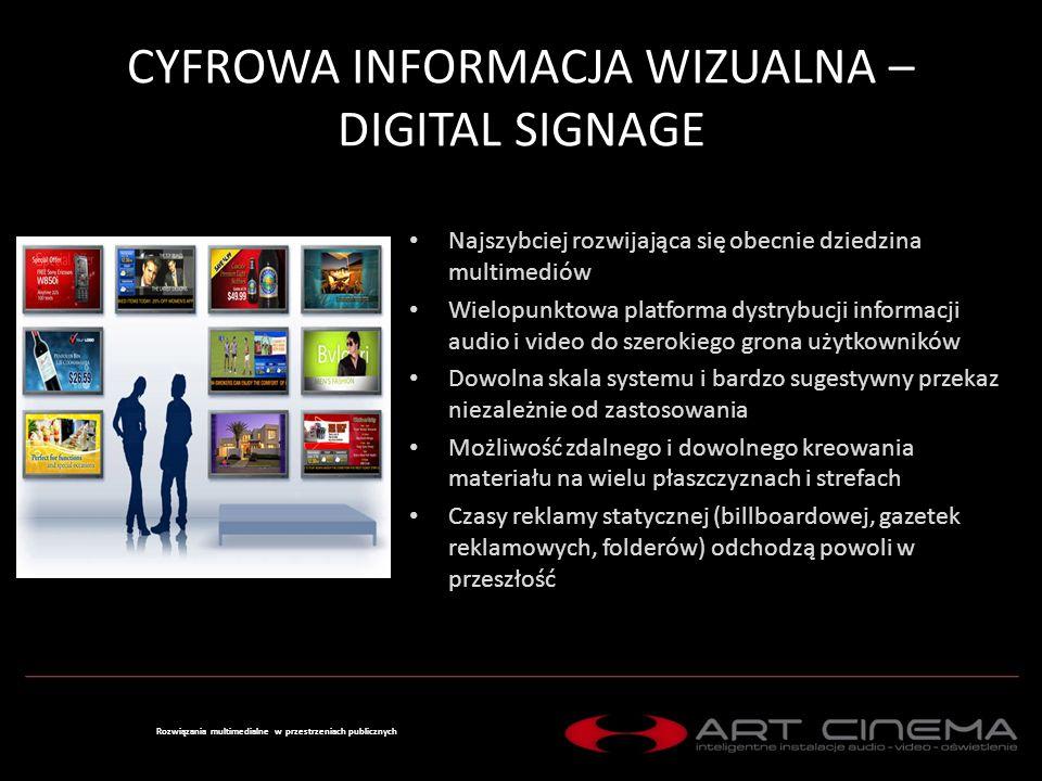 CYFROWA INFORMACJA WIZUALNA – DIGITAL SIGNAGE