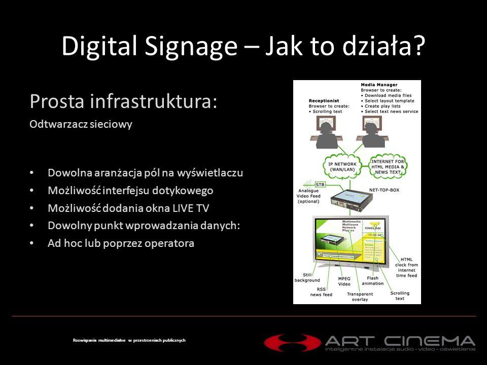 Digital Signage – Jak to działa