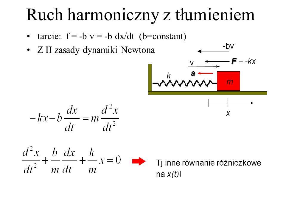 Ruch harmoniczny z tłumieniem