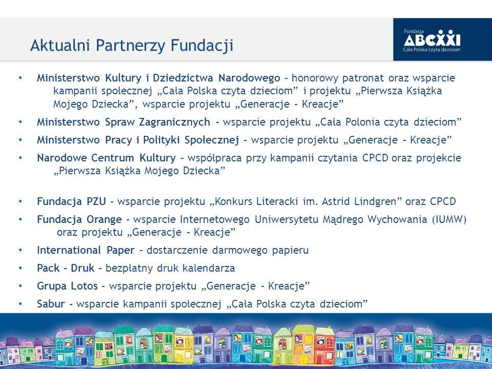 Aktualni Partnerzy Fundacji