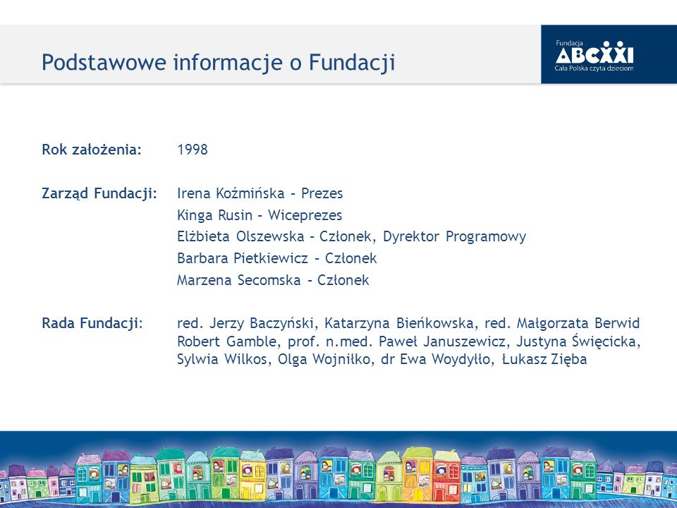 Podstawowe informacje o Fundacji