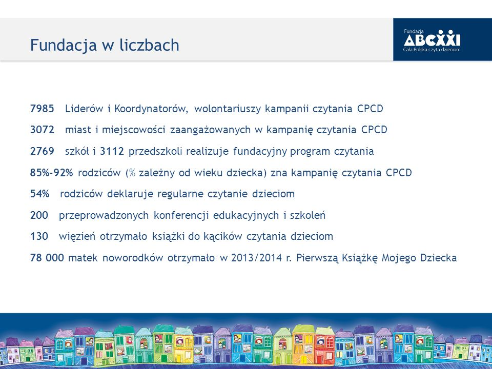Fundacja w liczbach 7985 Liderów i Koordynatorów, wolontariuszy kampanii czytania CPCD.