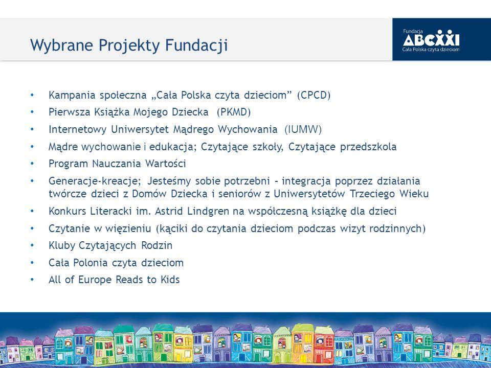 Wybrane Projekty Fundacji