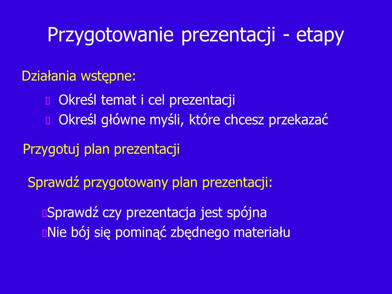Przygotowanie prezentacji - etapy