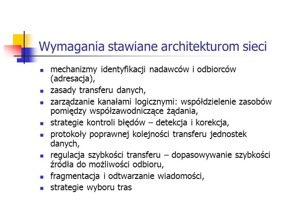 Wymagania stawiane architekturom sieci
