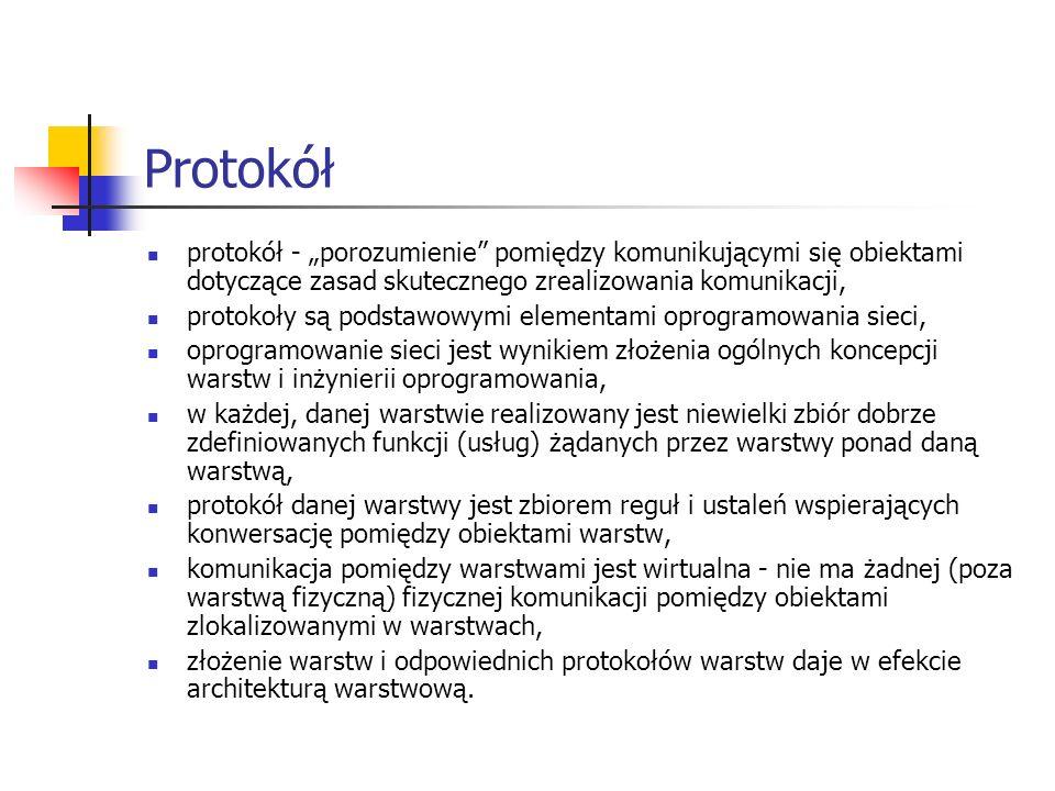 """Protokół protokół - """"porozumienie pomiędzy komunikującymi się obiektami dotyczące zasad skutecznego zrealizowania komunikacji,"""
