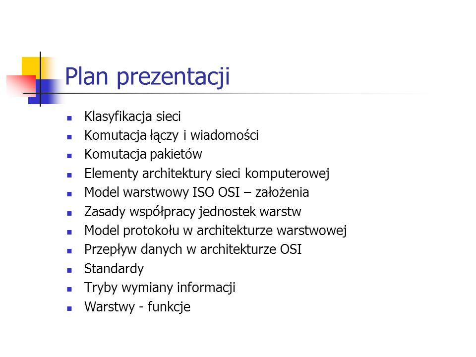 Plan prezentacji Klasyfikacja sieci Komutacja łączy i wiadomości