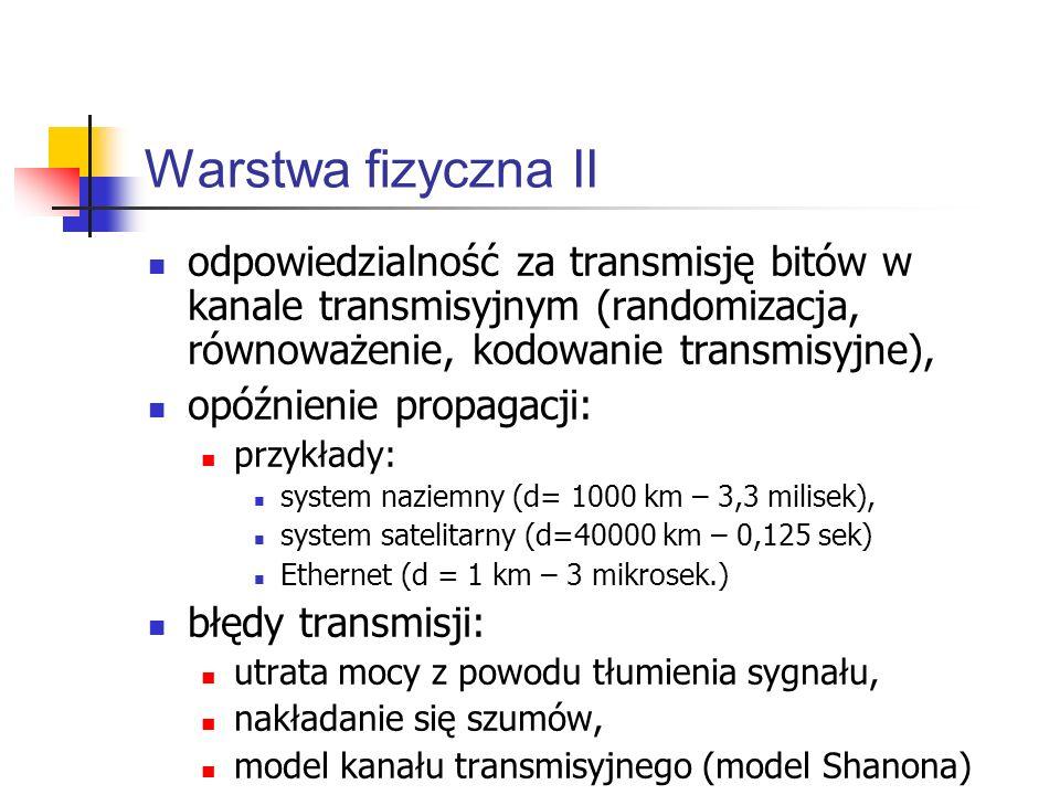 Warstwa fizyczna II odpowiedzialność za transmisję bitów w kanale transmisyjnym (randomizacja, równoważenie, kodowanie transmisyjne),