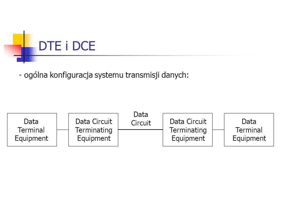 DTE i DCE - ogólna konfiguracja systemu transmisji danych: Data