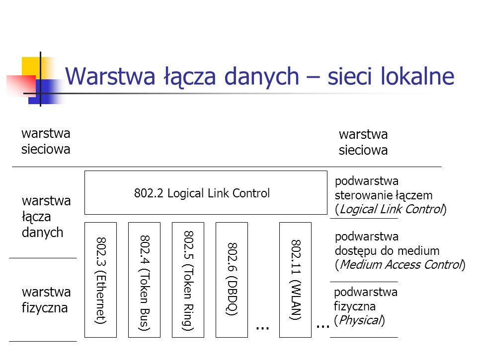 Warstwa łącza danych – sieci lokalne