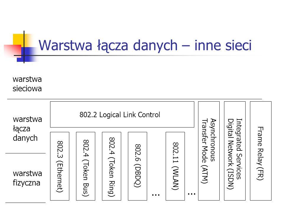 Warstwa łącza danych – inne sieci