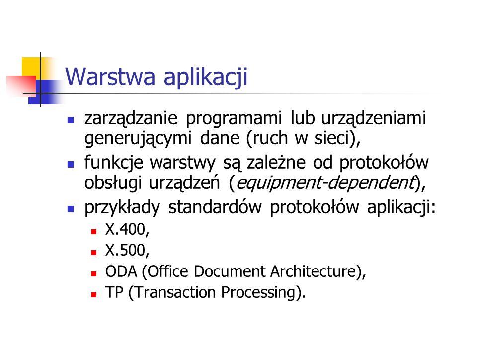 Warstwa aplikacji zarządzanie programami lub urządzeniami generującymi dane (ruch w sieci),